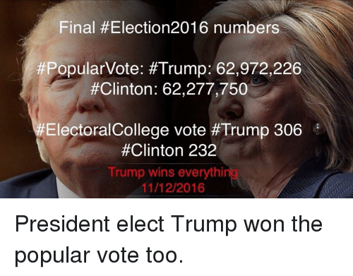 Finals, Memes, and 🤖: Final #Election2016 numbers  #PopularVote: #Trump: 62,972,226  #Clinton: 62,277,750  ElectoralCollege vote #Trump 306  #Clinton 232  Trump wins everythin  11/12/2016 President elect Trump won the popular vote too.