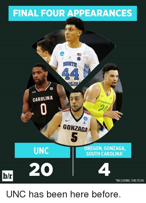 final four: FINAL FOUR  APPEARANCES  CAROLINA  FIGHT in  GONZAGA  REGON, GONZAGA  UNC  SOUTH CAROLINA  220  blr  INCLUDING THIS YEAR UNC has been here before.