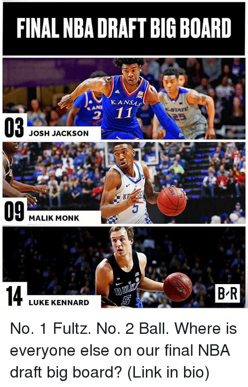 Nba, Sports, and Link: FINAL NBA DRAFT BIGBOARD  KANSA  11  JOSH JACKSON  MALIK MONK  BR  LUKE KENNARD No. 1 Fultz. No. 2 Ball. Where is everyone else on our final NBA draft big board? (Link in bio)