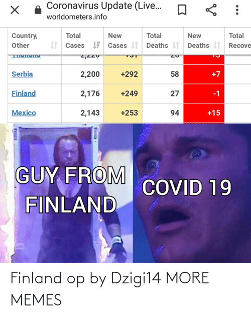finland: Finland op by Dzigi14 MORE MEMES