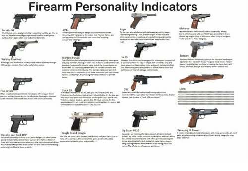 sig sauer: Firearm Personality Indicators  Beretta 92  Hi Point Pistols  Webley Revolver  Ao realy.reallyakes  Glock 19  C96  seo ceccreecer  Sig Sauer P226  Brand Deage  Heckler and Kock USP  Mel Brooks and