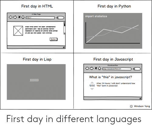 """import: First day in Python  First day in HTML  A Web Page  import statistics  http://  Button  First day in Lisp  First day in Javascript  Stackoverflow  http://stackoverflow.com  What is """"this"""" in javascript?  After 24 hours, I still dont' understand how  1202 """"this"""" work in javascript.  Windson Yang First day in different languages"""