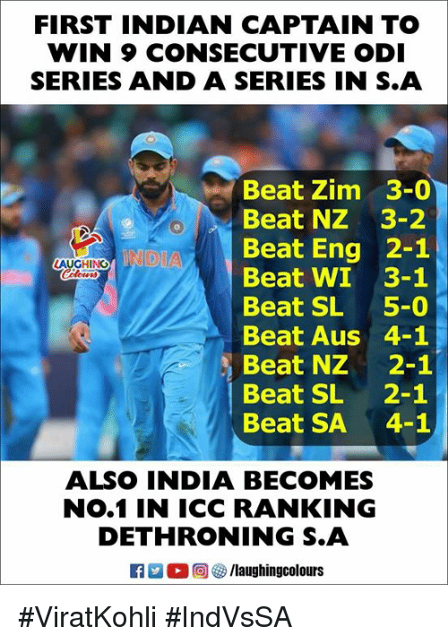 odi: FIRST INDIAN CAPTAIN TO  WIN 9 CONSECUTIVE ODI  SERIES AND A SERIES IN S.A  Beat Zim 3-0  Beat NZ 3-2  Beat Eng 2-1  Beat WI 3-1  Beat SL 5-0  Beat Aus 4-1  Beat NZ 2-1  Beat SL 2-1  Beat SA 4-  LAUGHING  ALSO INDIA BECOMES  NO.1 IN ICC RANKING  DETHRONING S.A  回锣/laughingcolours #ViratKohli #IndVsSA