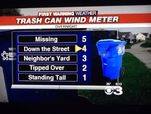 trash can: FIRST WARNING WEATHER  TRASH CAN WIND METER  OVERNIGHT  Missing  5  Down the Street4  Neighbor's Yard3  Tipped Over 2  Standing Tall1  36·  6:10