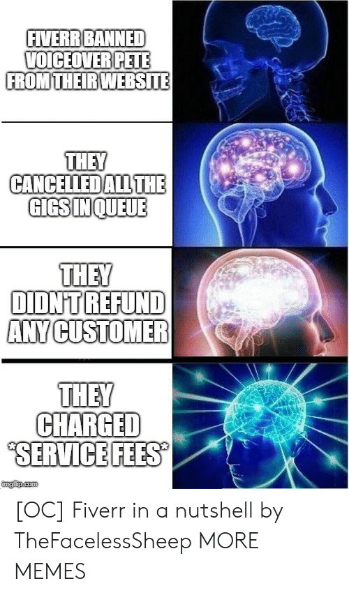 fiverr: FIVERR BANNED  VOICEOVERPETE  FROM THEIRWEBSITE  THEY  CANCEILEDALLTHE  GIGSINQUEUE  THEY  DIDNT REFUND  ANY CUSTOMER  THEY  SERVICE FEES  imgiip.com [OC] Fiverr in a nutshell by TheFacelessSheep MORE MEMES