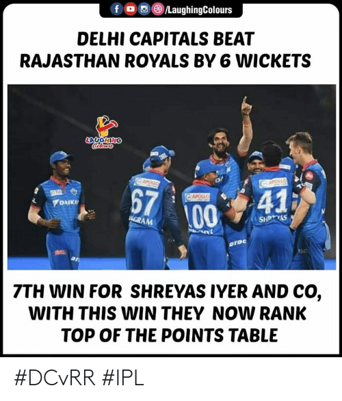 delhi: fLaughingColours  DELHI CAPITALS BEAT  RAJASTHAN ROYALS BY 6 WICKETS  AUGHIN  of  67  DAIKI  SHPAS  AM  7TH WIN FOR SHREYAS IYER AND CO,  WITH THIS WIN THEY NOW RANK  TOP OF THE POINTS TABLE #DCvRR #IPL