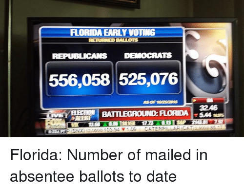 Voting Republican: FLORIDA EARLY VOTING  REPUBLICANS DEMOCRATS  556,058 525,076  BATTLEGROUND: FLORIDA Florida: Number of mailed in absentee ballots to date