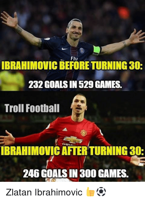 Football, Goals, and Memes: Flu  IBRAHIMOVICBEFORETURNING 30:  232 GOALS IN 529 GAMES.  Troll Football  IBRAHIMOVIC AFTER TURNING 30-  246 GOALS IN 300 GAMES. Zlatan Ibrahimovic 👍⚽️