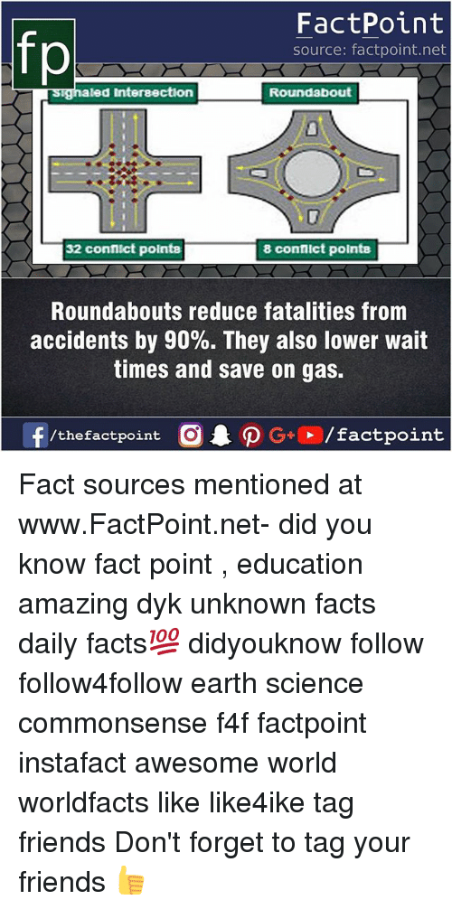 Facts, Friends, and Memes: fo  FactPoint  source: factpoint.net  signaled intersection  Roundabout  32 connict pointa  8 connict polnta  Roundabouts reduce fatalities from  accidents by 90%. They also lower wait  times and save on gas. Fact sources mentioned at www.FactPoint.net- did you know fact point , education amazing dyk unknown facts daily facts💯 didyouknow follow follow4follow earth science commonsense f4f factpoint instafact awesome world worldfacts like like4ike tag friends Don't forget to tag your friends 👍
