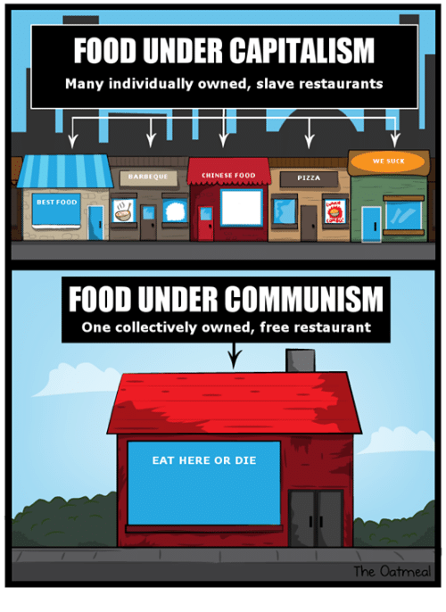 Food Under Capitalism Many Individually Owned Slave