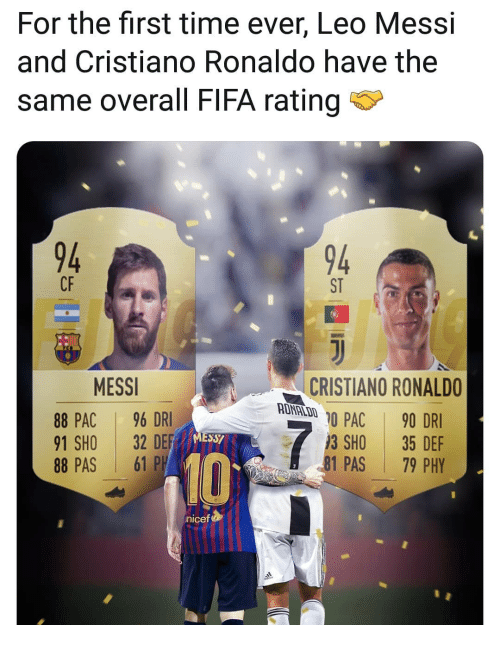 Cristiano Ronaldo, Fifa, and Memes: For the first time ever, Leo Messi  and Cristiano Ronaldo have the  same overall FIFA rating  94  CF  94  ST  MESSI  88 PAC 96 DRI  91 SHO 32 DEF  88 PAS 61 P  CRISTIANO RONALDO  RONALDD  PAC 90 DRI  3 SHO 35 DEF  81 PAS 79 PHY  nicef