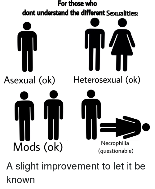 Asexual, Dank Memes, and Who: For those who  dont understand the different Sexualities:  Asexual (ok)Heterosexual (ok)  Mods (ok)  Necrophilia  (questionable)