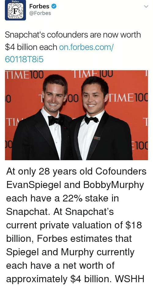 18 Billion: Forbes  F @Forbes  Forbes  Snapchat's cofounders are now worth  $4 billion each  on.forbes.com/  60118 TBi5  IMF UU  TIME  E100  TIME  200 At only 28 years old Cofounders EvanSpiegel and BobbyMurphy each have a 22% stake in Snapchat. At Snapchat's current private valuation of $18 billion, Forbes estimates that Spiegel and Murphy currently each have a net worth of approximately $4 billion. WSHH