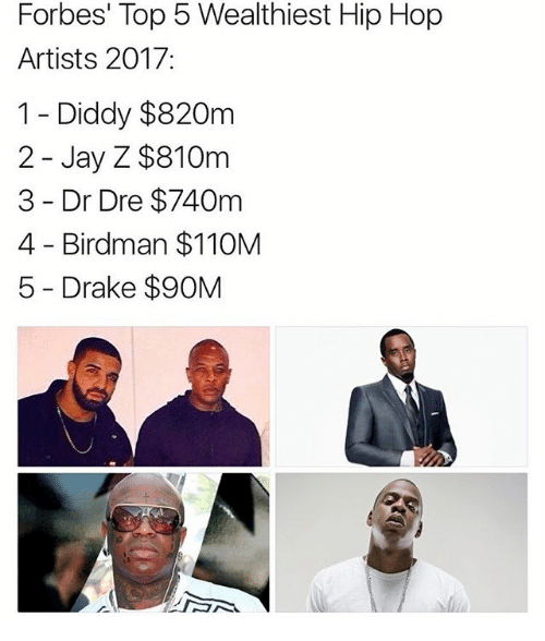 Birdman, Dr. Dre, and Drake: Forbes' Top 5 Wealthiest Hip Hop  Artists 2017:  1 Diddy $820m  2 Jay Z$810m  3 Dr Dre $740m  4 Birdman $110M  5 Drake $90M