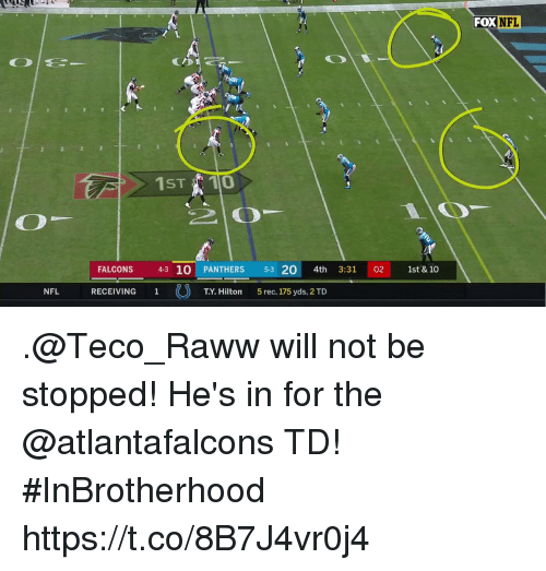 Memes, Nfl, and Falcons: FOX NFL  1ST 10  2 0  FALCONS 43 10 PANTHERS 5-3 20 4th 3:31 02 1st & 10  NFL  RECEIVING  1  T.Y. Hilton  5rec, 175 yds, 2 TD .@Teco_Raww will not be stopped!  He's in for the @atlantafalcons TD! #InBrotherhood https://t.co/8B7J4vr0j4