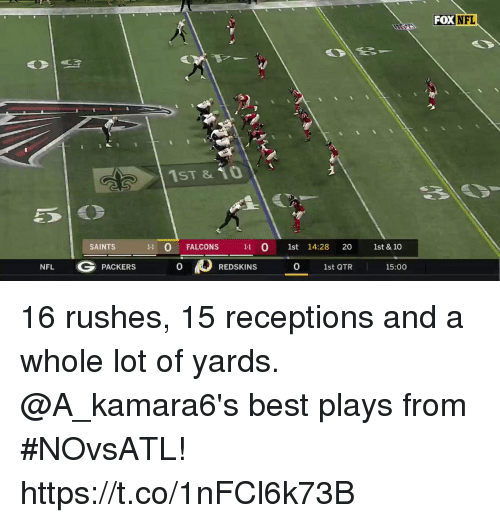 Memes, Nfl, and Washington Redskins: FOX  NFL  1ST &  SAINTS  11  FALCONS 11 O 1st 14:28 20 1st & 10  NFL G PACKERS  0  0  REDSKINS  1st QTR  15:00 16 rushes, 15 receptions and a whole lot of yards.  @A_kamara6's best plays from #NOvsATL! https://t.co/1nFCl6k73B