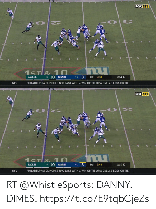 nfc east: FOX NFL  1stl& 10  8-7 10  3  GIANTS  1st & 10  EAGLES  3rd  9:48  4-11  PHILADELPHIA CLINCHES NFC EAST WITH A WIN OR TIE OR A DALLAS LOSS OR TIE  NFL   FOX NFL  2 0  1stl& 10  8-7 10 GIANTS  4-11 3  EAGLES  3rd  9:48  1st & 10  PHILADELPHIA CLINCHES NFC EAST WITH A WIN OR TIE OR A DALLAS LOSS OR TIE  NFL RT @WhistleSports: DANNY. DIMES.  https://t.co/E9tqbCjeZs