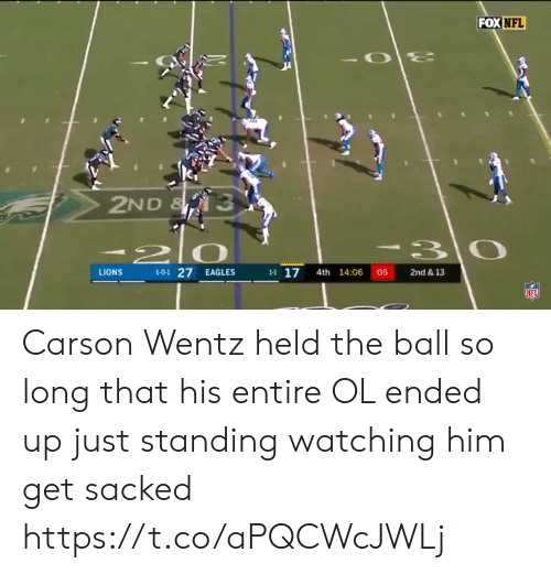 Carson: FOX NFL  2ND &  1-0-1 27  1-1 17  LIONS  EAGLES  4th 14:06  05  2nd &13  NFL Carson Wentz held the ball so long that his entire OL ended up just standing watching him get sacked https://t.co/aPQCWcJWLj