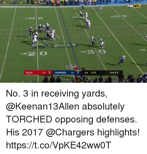 Memes, Nfl, and Chargers: FOX NFL  2ND & 9  210  310  BILLS  5-4 7 CHARGERS 3-6 7 1st 8:28  2nd &9 No. 3 in receiving yards, @Keenan13Allen absolutely TORCHED opposing defenses.  His 2017 @Chargers highlights! https://t.co/VpKE42ww0T
