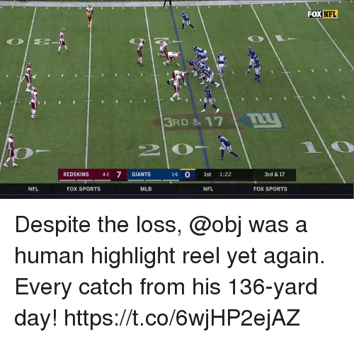 Highlight Reel: FOX  NFL  3RD & 17  REDSKINS 4-2 7 GIANTS 16 0 1st 1:22  3rd & 17  NFL  FOX SPORTS  MLB  NFL  FOX SPORTS Despite the loss, @obj was a human highlight reel yet again.  Every catch from his 136-yard day! https://t.co/6wjHP2ejAZ
