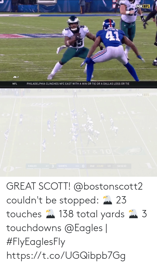 nfc east: FOX NFL  42  ECTHER  41  PHILADELPHIA CLINCHES NFC EAST WITH A WIN OR TIE OR A DALLAS LOSS OR TIE  NFL   FOX NFL  1ST & 1O  3.  EAGLES  8-7  13  GIANTS  2nd 13:49  1st & 10  4-11 GREAT SCOTT! @bostonscott2 couldn't be stopped: 🦅 23 touches  🦅 138 total yards  🦅 3 touchdowns   @Eagles | #FlyEaglesFly https://t.co/UGQibpb7Gg