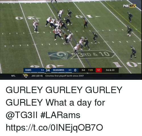 Memes, Nfl, and Rams: FOX NFL  79  3RD10  RAMS  9-4 34 SEAHAWKS 8-5  O 3r  7:09  02  3rd & 10  NFL  JAX (10-4) Clinches first playoff berth since 2007 GURLEY GURLEY GURLEY GURLEY  What a day for @TG3II #LARams https://t.co/0INEjqOB7O