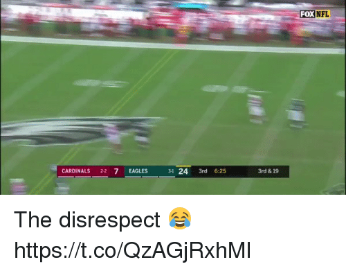 nfl cardinals: FOX NFL  CARDINALS 22 7 EAGLES  31 24 3rd 6:25  3rd & 19 The disrespect 😂 https://t.co/QzAGjRxhMl