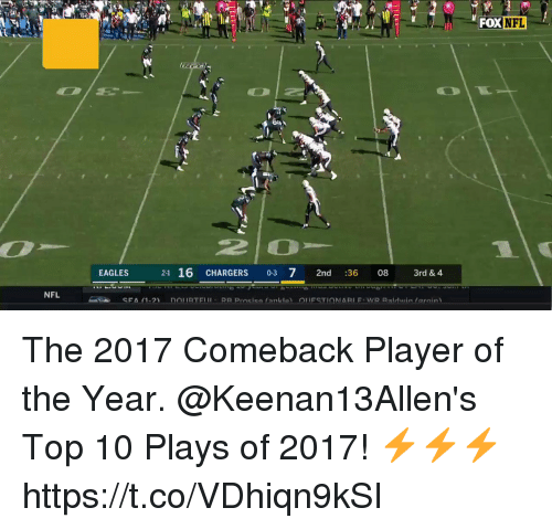 Philadelphia Eagles, Memes, and Nfl: FOX  NFL  EAGLES  21 16 CHARGERS 0-3  2nd :  36  08  3rd & 4  NFL The 2017 Comeback Player of the Year.  @Keenan13Allen's Top 10 Plays of 2017! ⚡️⚡️⚡️ https://t.co/VDhiqn9kSI