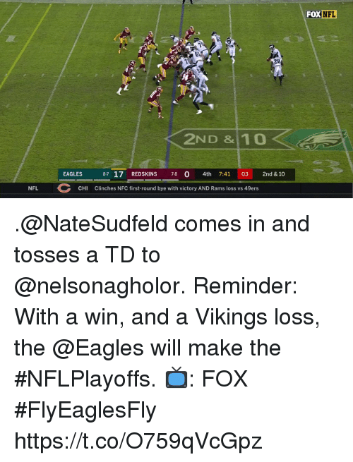 Tosses: FOXNFL  28  2ND &10  EAGLES 87 17 REDSKINS 7-8 0 4th 7:41 03 2nd & 10  NFL  CHI  Clinches NFC first-round bye with victory AND Rams loss vs 49ers .@NateSudfeld comes in and tosses a TD to @nelsonagholor.  Reminder: With a win, and a Vikings loss, the @Eagles will make the #NFLPlayoffs.  📺: FOX #FlyEaglesFly https://t.co/O759qVcGpz