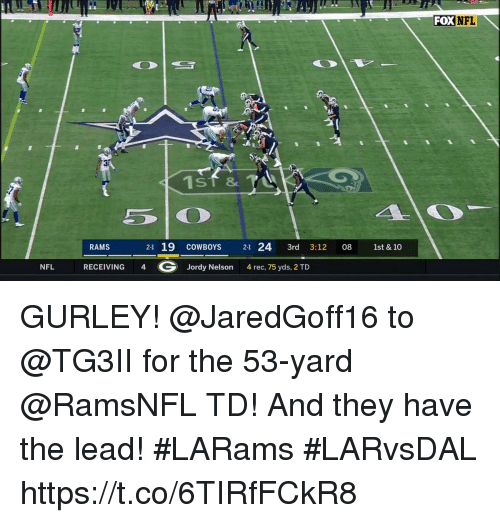 Dallas Cowboys, Memes, and Nfl: FOXNFL  RAMS  21 19 COWBOYS 21 24 3rd 3:12 08 1  1st & 10  NFL  RECEIVING 4  G  Jordy Nelson  4 rec, 75 yds, 2 TD GURLEY!  @JaredGoff16 to @TG3II for the 53-yard @RamsNFL TD!  And they have the lead! #LARams #LARvsDAL https://t.co/6TIRfFCkR8