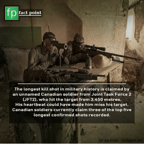 military history: fp  fact point  The longest kill shot in military history is claimed by  an unnamed Canadian soldier from Joint Task Force 2  (JFT2), who hit the target from 3,450 metres.  His heartbeat could have made him miss his target.  Canadian soldiers currently claim three of the top five  longest confirmed shots recorded.  for sources- factpoint.net