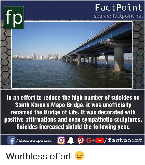 Affirmations: fp  FactPoint  source: factpoint.net  In an effort to reduce the high number of suicides on  South Korea's Mapo Bridge, it was unofficially  renamed the Bridge of Life. It was decorated with  positive affirmations and even sympathetic sculptures.  Suicides increased sixfold the following year. Worthless effort 😐