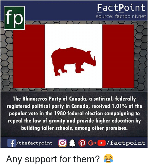 Popular Vote: fp  FactPoint  source: factpoint.net  The Rhinoceros Party of Canada, a satirical, federally  registered political party in Canada, received 1.01% of the  popular vote in the 1980 federal election campaigning to  repeal the law of gravity and provide higher education by  building taller schools, among other promises.  f/thefactpoint O·P G+D / factpoint Any support for them? 😂