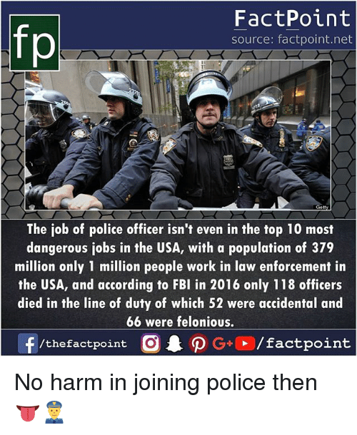 Memes, Police, and Work: fp  FactPoint  source: factpoint.net  TI  Getty  The job of police officer isn't even in the top 10 most  dangerous jobs in the USA, with a population of 379  million only 1 million people work in law enforcement in  the USA, and according to FBl in 2016 only 118 officers  died in the line of duty of which 52 were accidental and  66 were felonious No harm in joining police then 👅👮