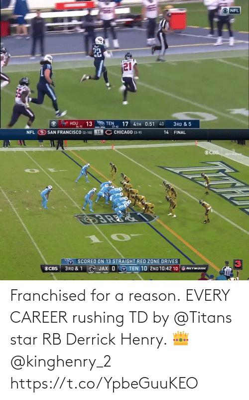 Derrick: Franchised for a reason.  EVERY CAREER rushing TD by @Titans star RB Derrick Henry. 👑@kinghenry_2 https://t.co/YpbeGuuKEO