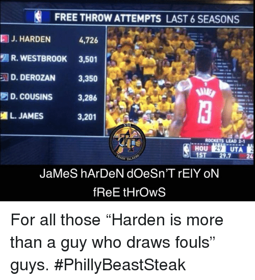 "James Harden, Free, and Rockets: FREE THROW ATTEMPTS LAST 6 SEASONS  4,726  R. WESTBROOK 3,501  D. DEROZAN 3,350  D. COUSINS 3,286  3,201  J. HARDEN  L. JAMES  ROCKETS LEAD 2-1  JaMeS hArDeN dOeSn'T rElY ON  fReE tHrOwS For all those ""Harden is more than a guy who draws fouls"" guys.  #PhillyBeastSteak"