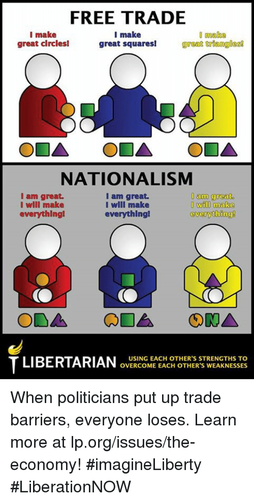 Memes, Free, and Nationalism: FREE TRADE  Imake  I make  great clrclesl  0 make  great triangles  great squares!g  NATIONALISM  I am great.  I will make  everythingl  I am great.  I will make  I am great  0 will make  everythingl  everything!  T LIBERTARIAN OVERICOMSE EAHTNTRER S WEAKTNESSES When politicians put up trade barriers, everyone loses.   Learn more at lp.org/issues/the-economy!  #imagineLiberty #LiberationNOW