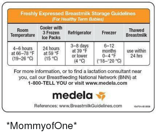 Room Temperature Guidelines For Babies