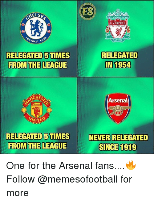 Being Alone, Arsenal, and Football: FS  ELSE  YOLILL NEVER WALK ALONE  LIVERPOOL  FOOTBALL CLUBI  OTBALL C  ST 1892  RELEGATED 5 TIMES  FROM THE LEAGUE  RELEGATED  IN 1954  CHEST  Arsenal  UNITED  RELEGATED 5TIMESNEVER RELEGATED  FROM THE LEAGUE  SINCE 1919 One for the Arsenal fans....🔥 Follow @memesofootball for more