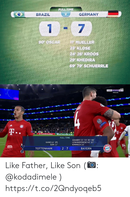 "Bayern: FULL TIME  GERMANY  BRAZIL  1  7  V MUELLER  23 KLOSE  24/26 KROOS  29 KHEDIRA  6979 SCHUERRLE  90 05CAR   LIVE  beiN SPORTS HD 11  ENGLISH  ALE  14  RESPECT  T..  Santandor  Hoinokon  FULL TIME  GNABRY 53' 55' 83' 88  LEWANDOWSKI 45' 87  KANE 61' (P)  SON 12  KIMMICH 15""  beiN  14  CONVECT  TOTTENHAM  27  BAYERN  MONGH  RN Like Father, Like Son (📷: @kodadimele ) https://t.co/2Qndyoqeb5"