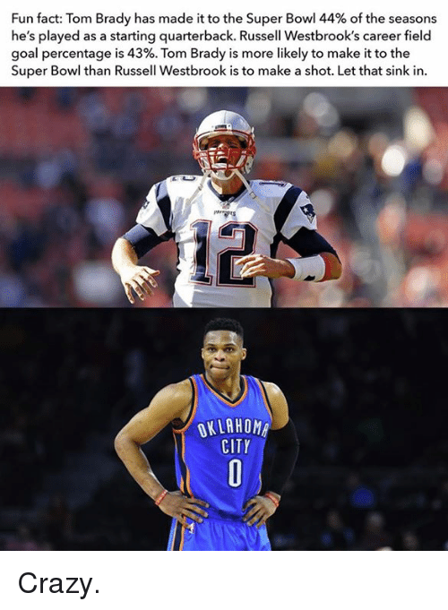 Crazy, Nfl, and Russell Westbrook: Fun fact: Tom Brady has made it to the Super Bowl 44% of the seasons  he's played as a starting quarterback. Russell Westbrook's career field  goal percentage is 43%. Tom Brady is more likely to make it to the  Super Bowl than Russell Westbrook is to make a shot. Let that sink in.  CITY Crazy.