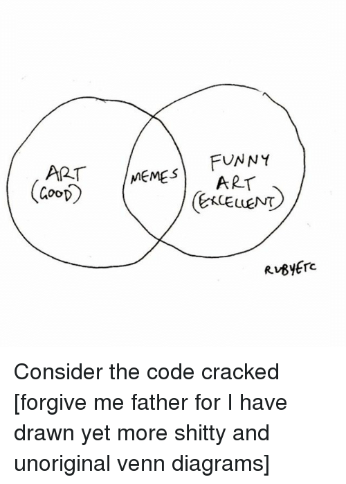 Funny, Meme, and Memes: FUNNY  ART MEME s  ART  OO Consider the code cracked [forgive me father for I have drawn yet more shitty and unoriginal venn diagrams]