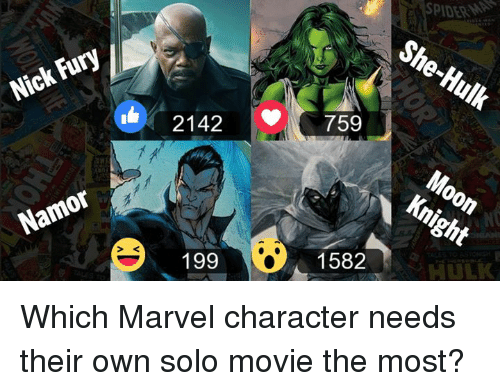 marvel characters: Fury  Nick Namor  2142  199  SPIDER  She-Hulk  759  Knight  1582 Which Marvel character needs their own solo movie the most?
