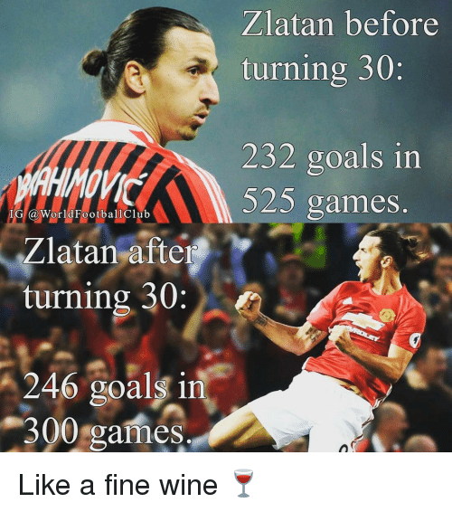Goals, Memes, and Wine: G a World FootballClub  Zlatan after  turning 30  246 goal S in  300 games  Zlatan before  turning 30  232 goals in  525 games Like a fine wine 🍷