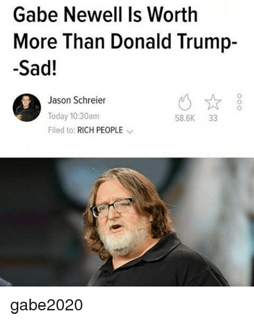Donald Trump, Memes, and Gabe Newell: Gabe Newell Is Worth  More Than Donald Trump-  Sad!  Jason Schreier  Today 10:30am  58.6K  33  Filed to:  RICH PEOPLE  v gabe2020