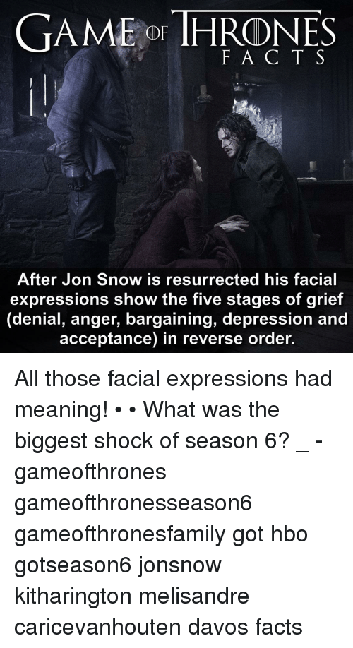 Game of Thrones, Hbo, and Memes: GAME OF THRONES  F A C T S  After Jon Snow is resurrected his facial  expressions show the five stages of grief  (denial, anger, bargaining, depression and  acceptance) in reverse order. All those facial expressions had meaning! • • What was the biggest shock of season 6? _ - gameofthrones gameofthronesseason6 gameofthronesfamily got hbo gotseason6 jonsnow kitharington melisandre caricevanhouten davos facts