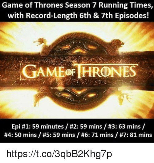 Game Of Thrones Season 7: Game of Thrones Season 7 Running Times,  with Record-Length 6th & 7th Episodes!  GAME THRONES  Epi #1: 59 minutes #2: 59 mins #3: 63 mins  #4: 50 mins #5: 59 mins #6: 71 mins /#7: 81 mins https://t.co/3qbB2Khg7p