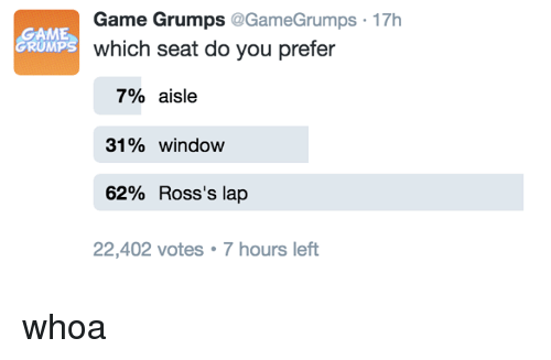 Grumping: GAME  RUMP  Game Grumps  Game Grumps 17h  which seat do you prefer  7% aisle  31% window  62% Ross's lap  22,402 votes 7 hours left whoa