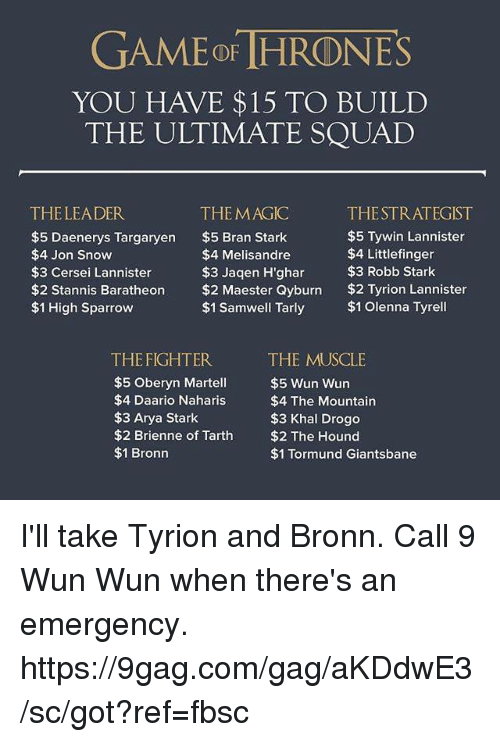 baratheon: GAMEoF HRONES  YOU HAVE $15 TO BUILD  THE ULTIMATE SQUAD  THE LEADER  $5 Daenerys Targaryen  $4 Jon Snow  $3 Cersei Lannister  $2 Stannis Baratheon  $1 High Sparrow  THE MAGIC  $5 Bran Stark  $4 Melisandre  $3 Jaqen H'ghar  $2 Maester Qyburn  $1 Samwell Tarly  THESTRATEGIST  $5 Tywin Lannister  $4 Littlefinger  $3 Robb Stark  $2 Tyrion Lannister  $1 Olenna Tyrell  THE FIGHTER  $5 Oberyn Martell  $4 Daario Naharis  $3 Arya Stark  $2 Brienne of Ta  $1 Bronn  THE MUSCLE  $5 Wun Wun  $4 The Mountain  $3 Khal Drogo  $2 The Hound  $1 Tormund Giantsbane  rth I'll take Tyrion and Bronn. Call 9 Wun Wun when there's an emergency.  https://9gag.com/gag/aKDdwE3/sc/got?ref=fbsc