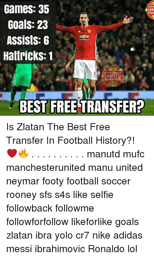 Adidas, Football, and Goals: Games: 35  Goals: 23  Assists:  6  HattrickS: 1  BEST FREE  MANCHESTER  UNITED  FAN PAGE  MAN  UN  FAN Is Zlatan The Best Free Transfer In Football History?! ❤🔥 . . . . . . . . . . manutd mufc manchesterunited manu united neymar footy football soccer rooney sfs s4s like selfie followback followme followforfollow likeforlike goals zlatan ibra yolo cr7 nike adidas messi ibrahimovic Ronaldo lol